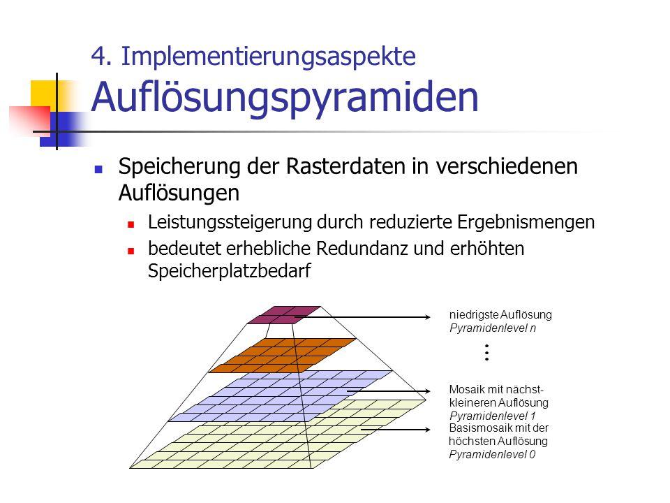 4. Implementierungsaspekte Auflösungspyramiden Speicherung der Rasterdaten in verschiedenen Auflösungen Leistungssteigerung durch reduzierte Ergebnism