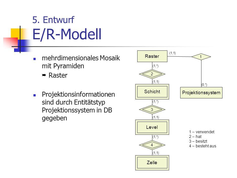 5. Entwurf E/R-Modell mehrdimensionales Mosaik mit Pyramiden  Raster Projektionsinformationen sind durch Entitätstyp Projektionssystem in DB gegeben