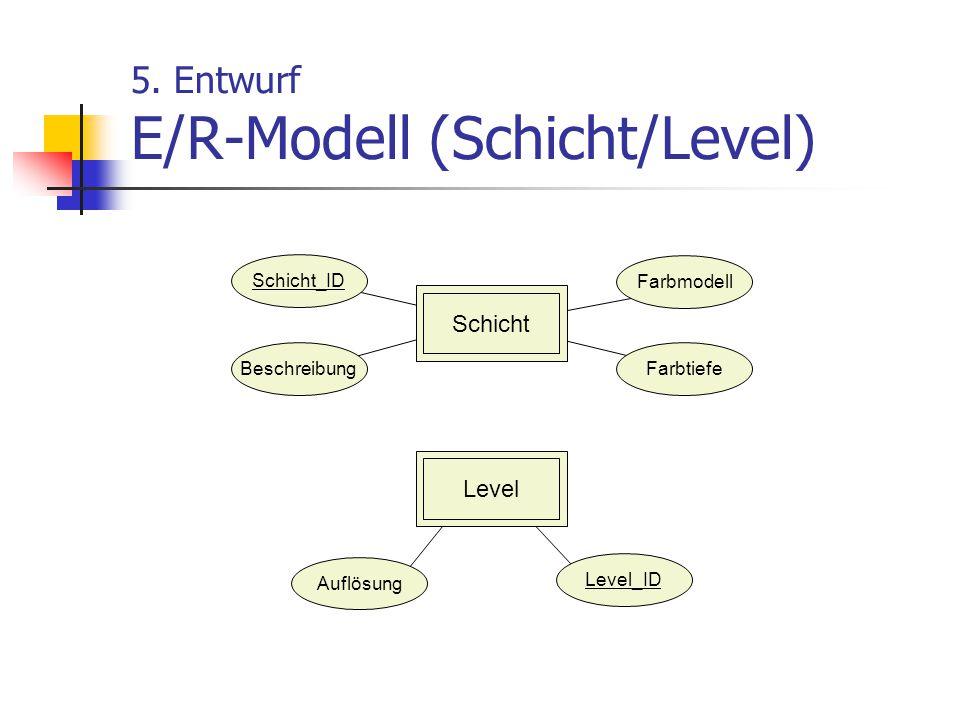 5. Entwurf E/R-Modell (Schicht/Level) Beschreibung Schicht_ID Farbtiefe Schicht Farbmodell Level Level_ID Auflösung