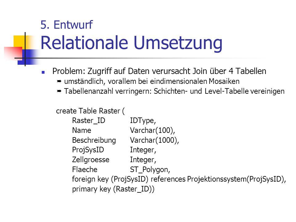 5. Entwurf Relationale Umsetzung Problem: Zugriff auf Daten verursacht Join über 4 Tabellen  umständlich, vorallem bei eindimensionalen Mosaiken  Ta