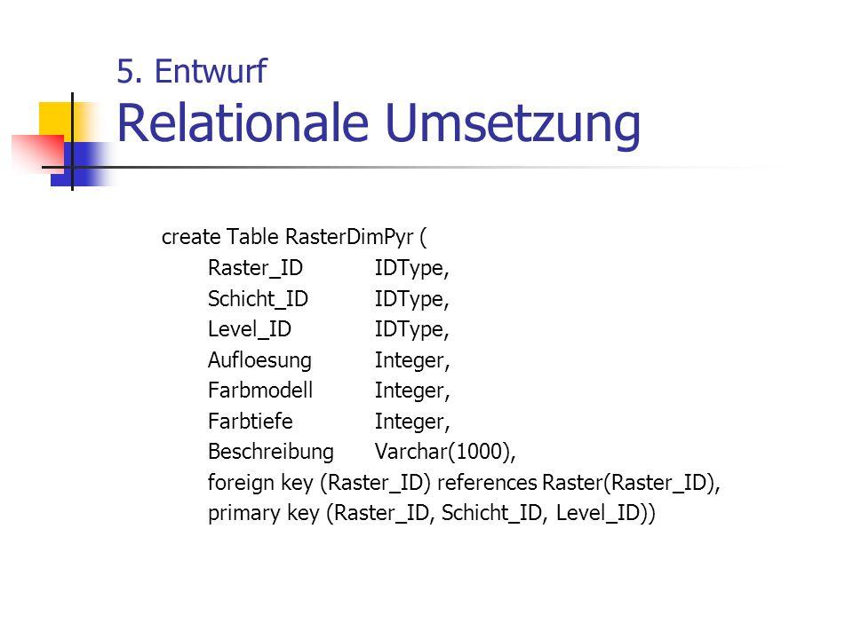 5. Entwurf Relationale Umsetzung create Table RasterDimPyr ( Raster_IDIDType, Schicht_IDIDType, Level_ID IDType, Aufloesung Integer, Farbmodell Intege