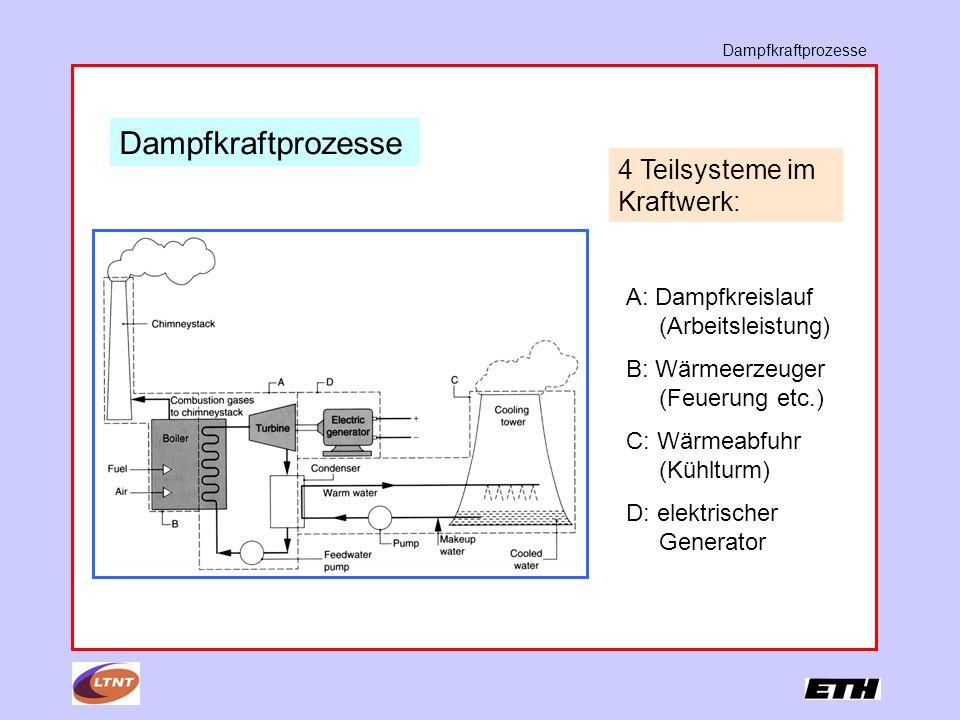 Dampfkraftprozesse A: Dampfkreislauf (Arbeitsleistung) B: Wärmeerzeuger (Feuerung etc.) C: Wärmeabfuhr (Kühlturm) D: elektrischer Generator 4 Teilsysteme im Kraftwerk: