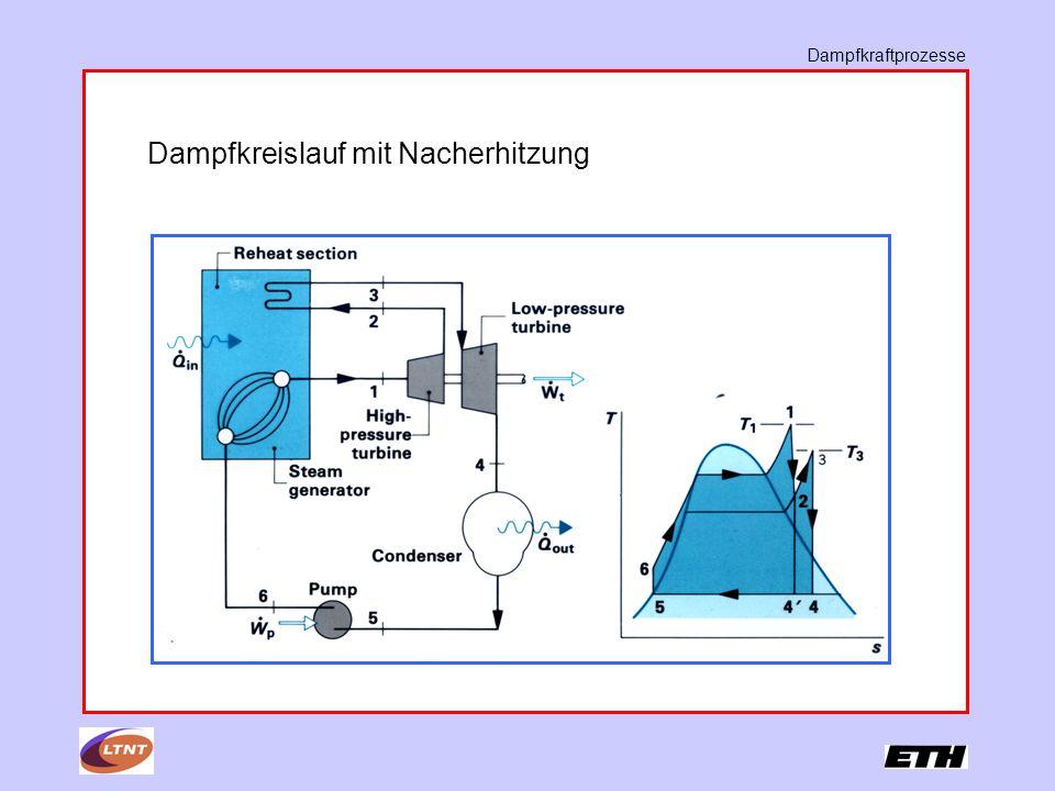 Dampfkraftprozesse Dampfkreislauf mit Nacherhitzung