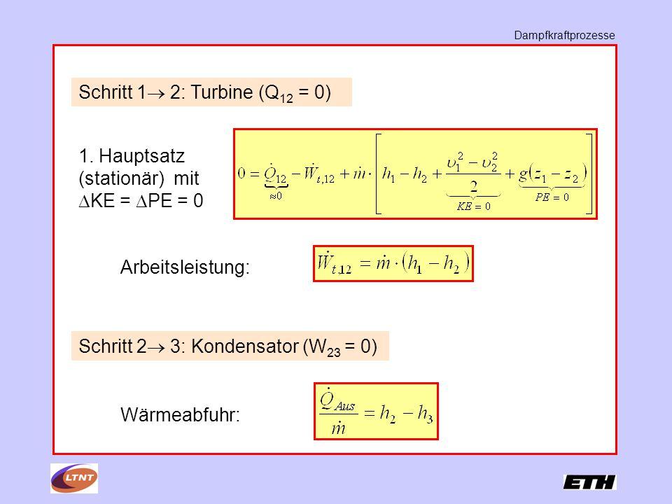 """Dampfkraftprozesse Schritt 3  4: Pumpe (Q 34 = 0) Schritt 4  1: Dampferzeuger (W 41 = 0) Anteil der Kompressionsarbeit = """"back work ratio (bwr) (klein für Dampfprozess!)"""