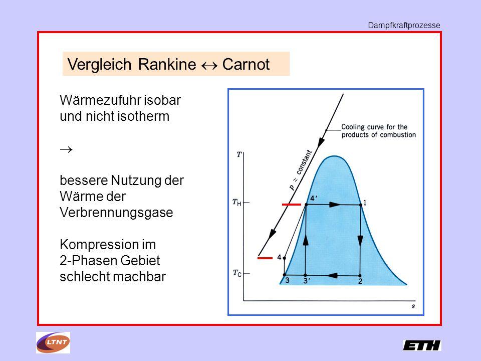 Dampfkraftprozesse Vergleich Rankine  Carnot Wärmezufuhr isobar und nicht isotherm  bessere Nutzung der Wärme der Verbrennungsgase Kompression im 2-Phasen Gebiet schlecht machbar