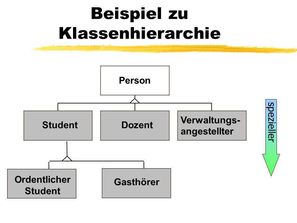 Beispiel zu Klassenhierarchie spezieller StudentDozent Verwaltungs- angestellter Person Ordentlicher Student Gasthörer
