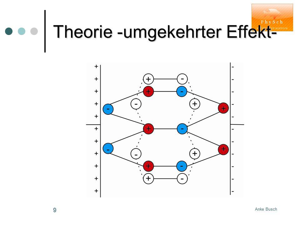 9 Theorie -umgekehrter Effekt-