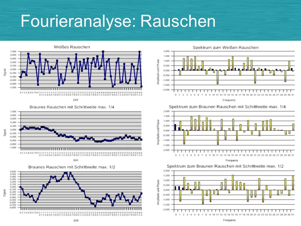 Fourieranalyse: Rauschen