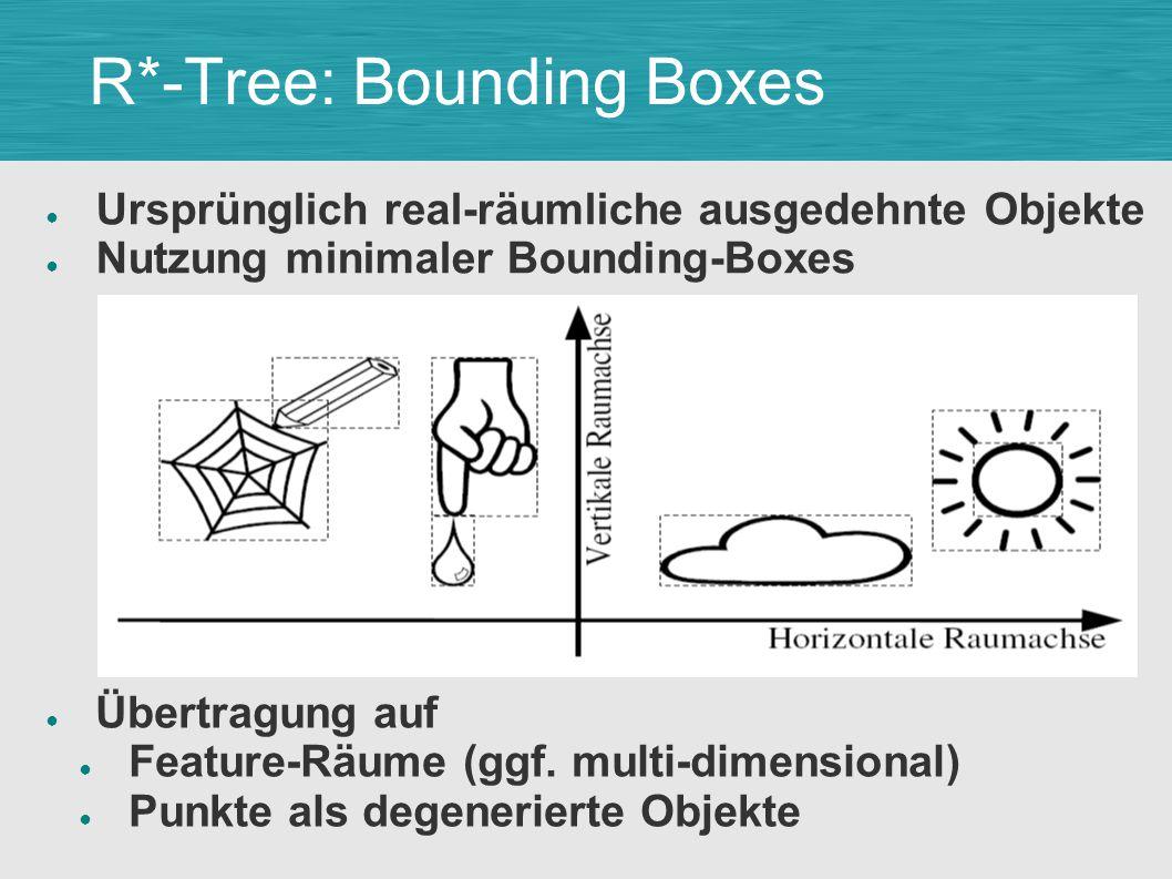 R*-Tree: Bounding Boxes ● Ursprünglich real-räumliche ausgedehnte Objekte ● Nutzung minimaler Bounding-Boxes ● Übertragung auf ● Feature-Räume (ggf.