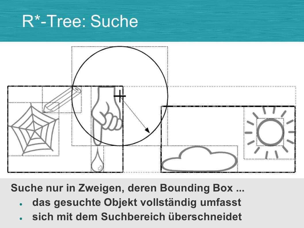 R*-Tree: Suche Suche nur in Zweigen, deren Bounding Box...