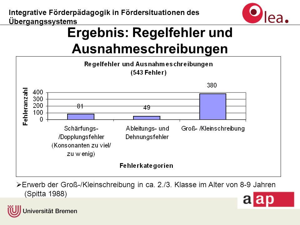 Integrative Förderpädagogik in Fördersituationen des Übergangssystems Ergebnis: Regelfehler und Ausnahmeschreibungen  Erwerb der Groß-/Kleinschreibung in ca.