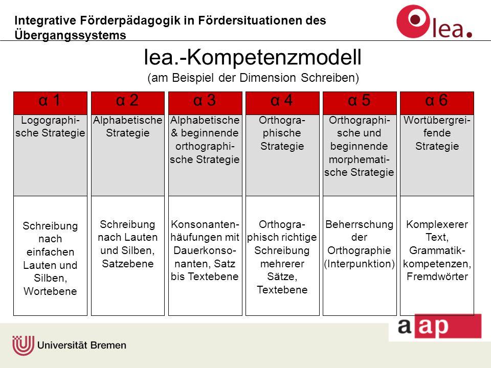 Integrative Förderpädagogik in Fördersituationen des Übergangssystems α 1α 2α 3α 4α 5α 6 lea.-Kompetenzmodell (am Beispiel der Dimension Schreiben) Lo
