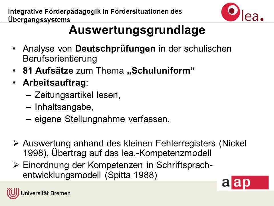 Integrative Förderpädagogik in Fördersituationen des Übergangssystems Auswertungsgrundlage Analyse von Deutschprüfungen in der schulischen Berufsorien