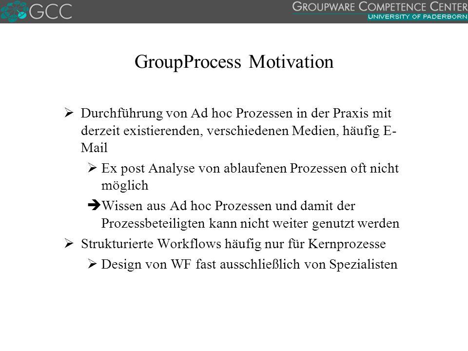 GroupProcess Motivation  Durchführung von Ad hoc Prozessen in der Praxis mit derzeit existierenden, verschiedenen Medien, häufig E- Mail  Ex post An