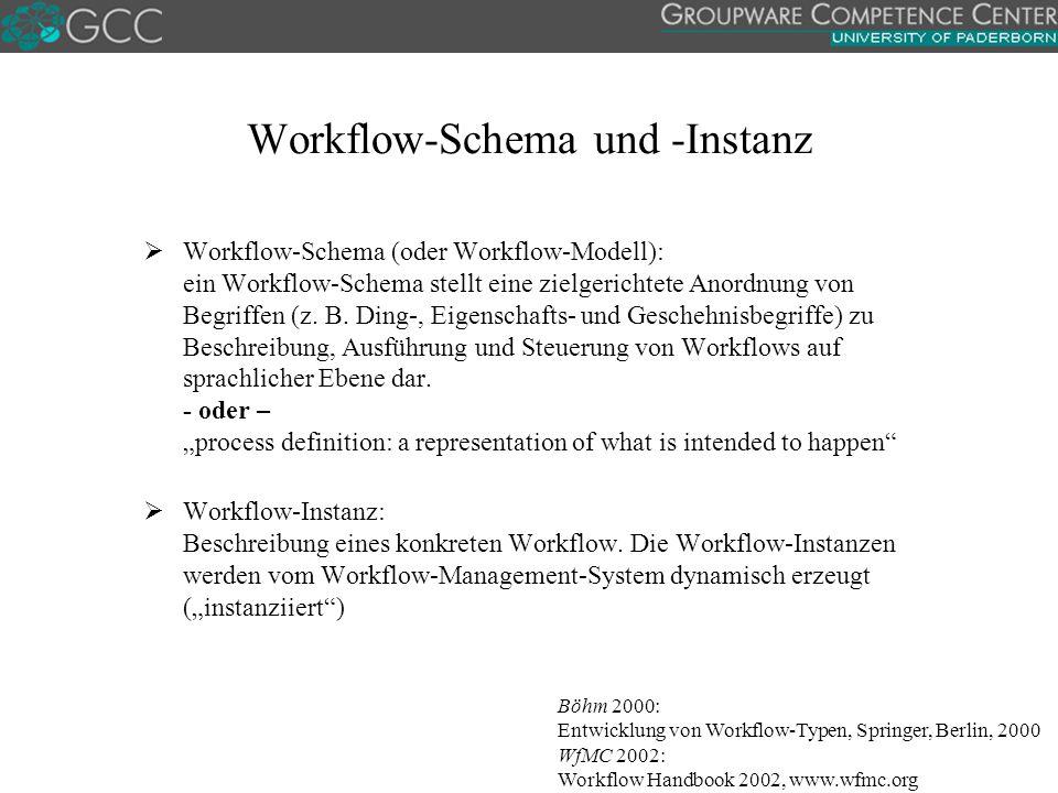 Workflow-Schema und -Instanz  Workflow-Schema (oder Workflow-Modell): ein Workflow-Schema stellt eine zielgerichtete Anordnung von Begriffen (z. B. D