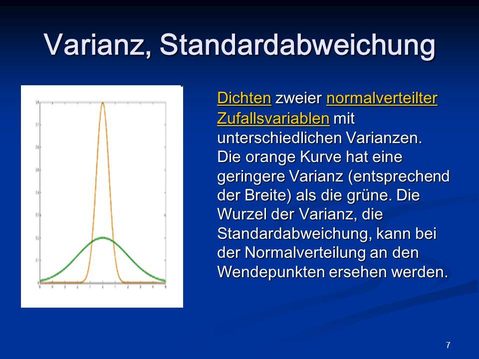 7 Varianz, Standardabweichung DichtenDichten zweier normalverteilter Zufallsvariablen mit unterschiedlichen Varianzen. Die orange Kurve hat eine gerin