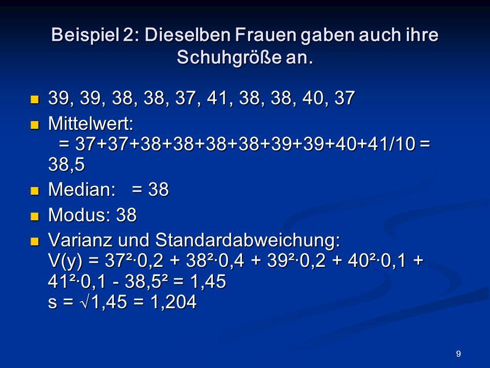 9 Beispiel 2: Dieselben Frauen gaben auch ihre Schuhgröße an. 39, 39, 38, 38, 37, 41, 38, 38, 40, 37 39, 39, 38, 38, 37, 41, 38, 38, 40, 37 Mittelwert