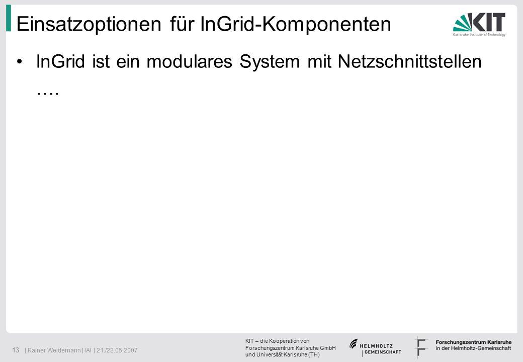 KIT – die Kooperation von Forschungszentrum Karlsruhe GmbH und Universität Karlsruhe (TH) 13 | Rainer Weidemann | IAI | 21./22.05.2007 InGrid ist ein modulares System mit Netzschnittstellen ….