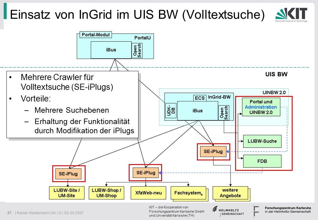 KIT – die Kooperation von Forschungszentrum Karlsruhe GmbH und Universität Karlsruhe (TH) 21 | Rainer Weidemann | IAI | 21./22.05.2007 Einsatz von InGrid im UIS BW (Volltextsuche) Mehrere Crawler für Volltextsuche (SE-iPlugs) Vorteile: –Mehrere Suchebenen –Erhaltung der Funktionalität durch Modifikation der iPlugs Mehrere Crawler für Volltextsuche (SE-iPlugs) Vorteile: –Mehrere Suchebenen –Erhaltung der Funktionalität durch Modifikation der iPlugs
