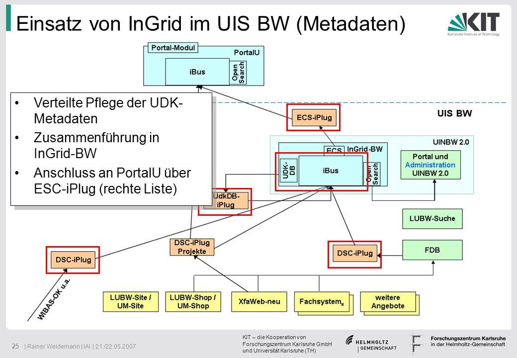 KIT – die Kooperation von Forschungszentrum Karlsruhe GmbH und Universität Karlsruhe (TH) 25 | Rainer Weidemann | IAI | 21./22.05.2007 Einsatz von InGrid im UIS BW (Metadaten) Verteilte Pflege der UDK- Metadaten Zusammenführung in InGrid-BW Anschluss an PortalU über ESC-iPlug (rechte Liste) Verteilte Pflege der UDK- Metadaten Zusammenführung in InGrid-BW Anschluss an PortalU über ESC-iPlug (rechte Liste)