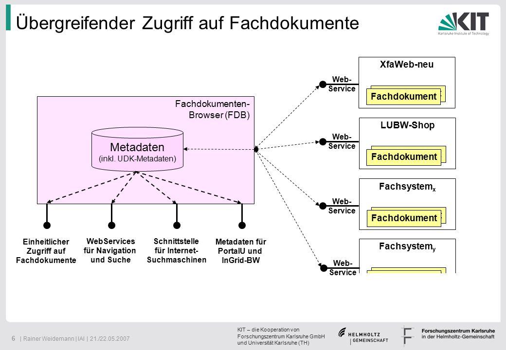 KIT – die Kooperation von Forschungszentrum Karlsruhe GmbH und Universität Karlsruhe (TH) 6 | Rainer Weidemann | IAI | 21./22.05.2007 Fachsystem y Fachdokument Übergreifender Zugriff auf Fachdokumente XfaWeb-neu Fachdokument Fachdokumenten- Browser (FDB) Metadaten (inkl.