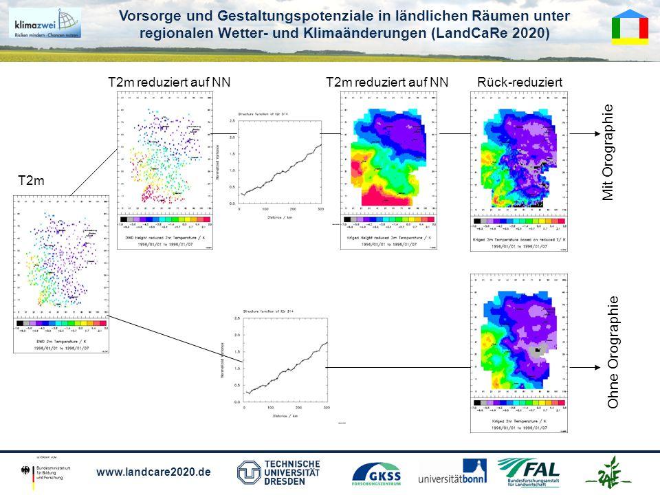 Vorsorge und Gestaltungspotenziale in ländlichen Räumen unter regionalen Wetter- und Klimaänderungen (LandCaRe 2020) www.landcare2020.de T2m T2m reduziert auf NN Rück-reduziert Ohne Orographie Mit Orographie
