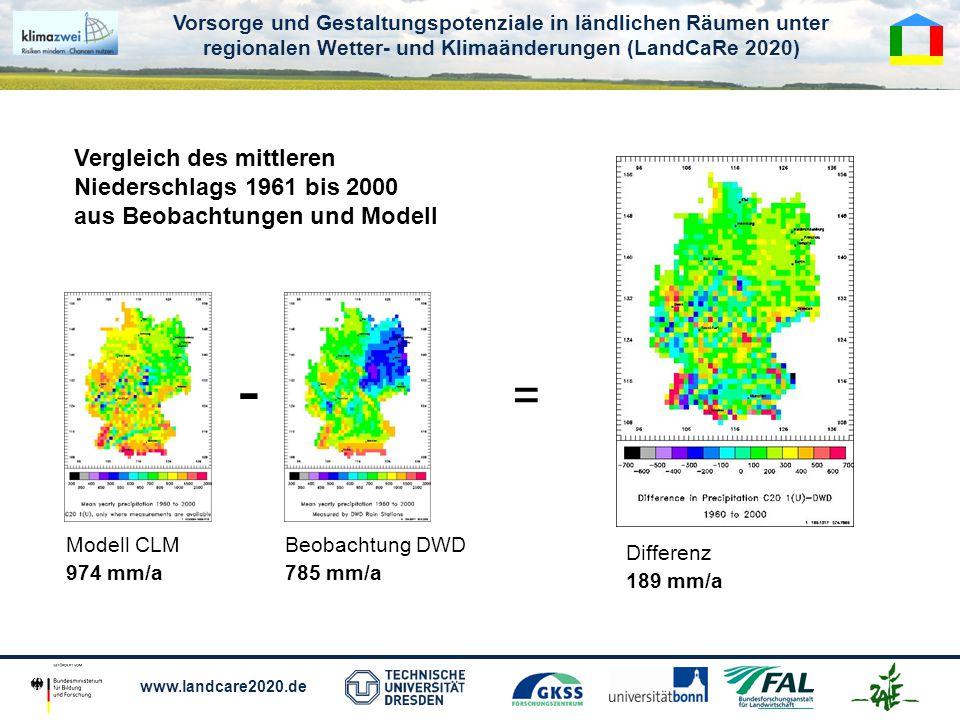 Vorsorge und Gestaltungspotenziale in ländlichen Räumen unter regionalen Wetter- und Klimaänderungen (LandCaRe 2020) www.landcare2020.de Beobachtung DWD 785 mm/a Vergleich des mittleren Niederschlags 1961 bis 2000 aus Beobachtungen und Modell Modell CLM 974 mm/a - = Differenz 189 mm/a