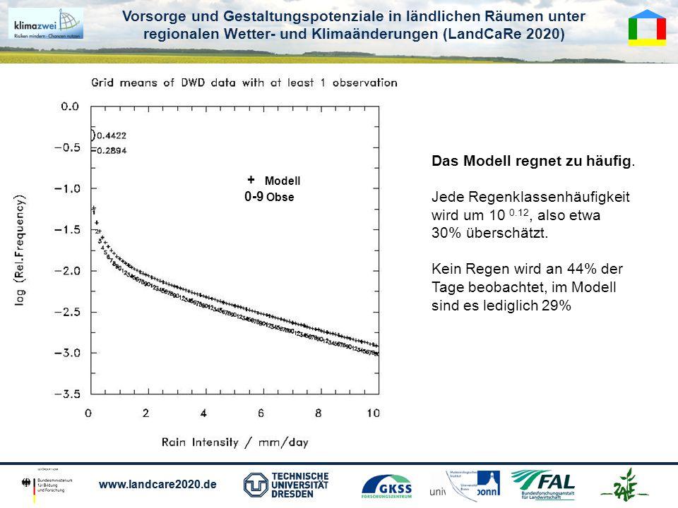 Vorsorge und Gestaltungspotenziale in ländlichen Räumen unter regionalen Wetter- und Klimaänderungen (LandCaRe 2020) www.landcare2020.de Mit der Methode gleicher Summenhäufigkeit wird die pdf des Modells in die der Beobachtungen überführt.