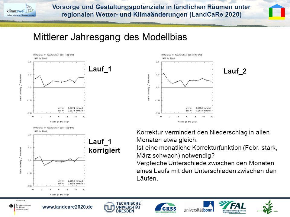 Vorsorge und Gestaltungspotenziale in ländlichen Räumen unter regionalen Wetter- und Klimaänderungen (LandCaRe 2020) www.landcare2020.de Lauf_1 korrigiert Lauf_2 Korrektur vermindert den Niederschlag in allen Monaten etwa gleich.