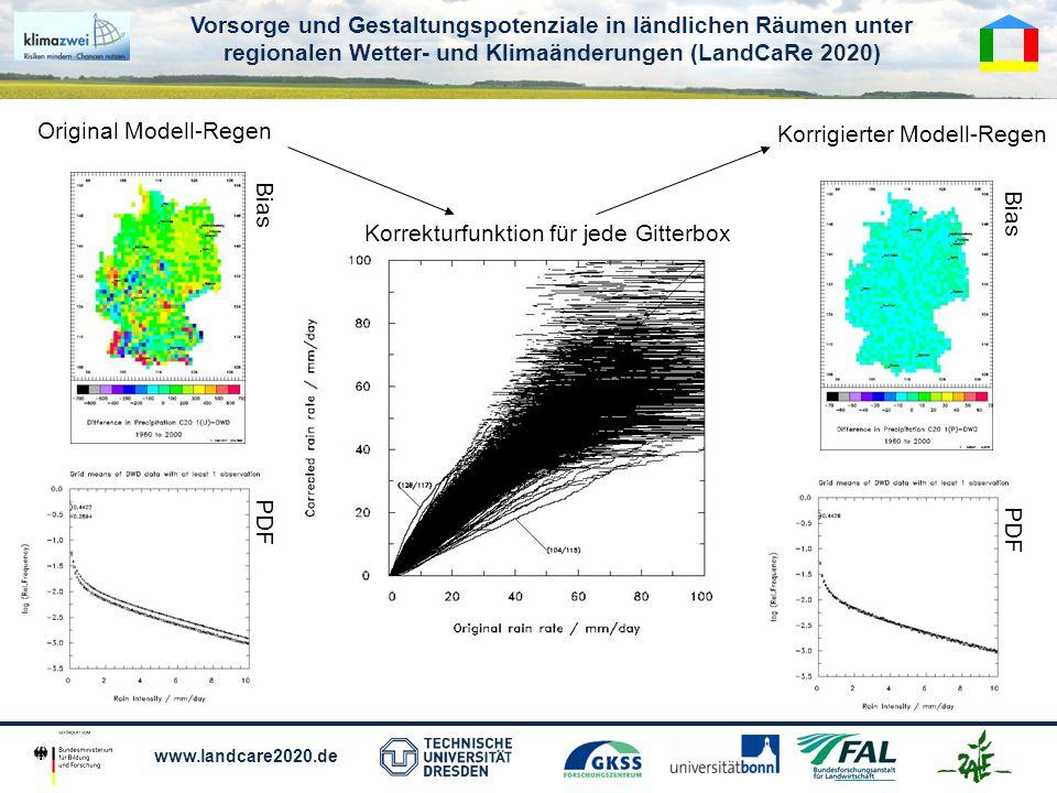 Vorsorge und Gestaltungspotenziale in ländlichen Räumen unter regionalen Wetter- und Klimaänderungen (LandCaRe 2020) www.landcare2020.de Änderung der Regenmenge A1B (2016 – 2025) gegenüber C20 (1960 – 2000) (links).