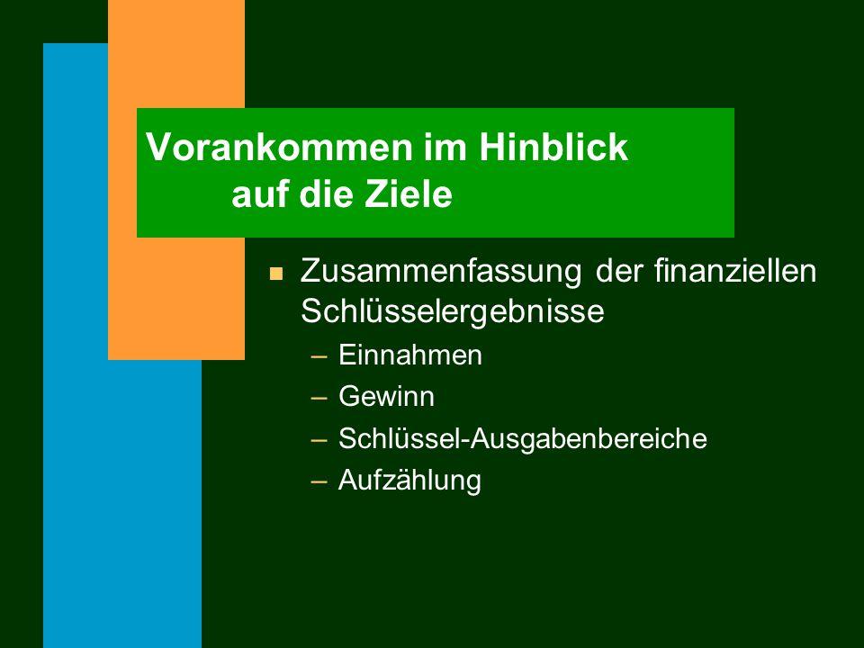 Vorankommen im Hinblick auf die Ziele n Zusammenfassung der finanziellen Schlüsselergebnisse –Einnahmen –Gewinn –Schlüssel-Ausgabenbereiche –Aufzählung