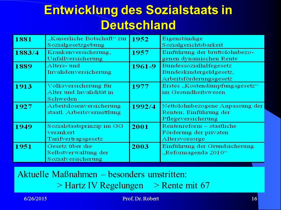 6/26/2015Prof. Dr. Robert15 Zur Geschichte des Sozialstaates in Deutschland Entstehung im 19. Jahrhundert als Folge der Industrialisierung und des Ver