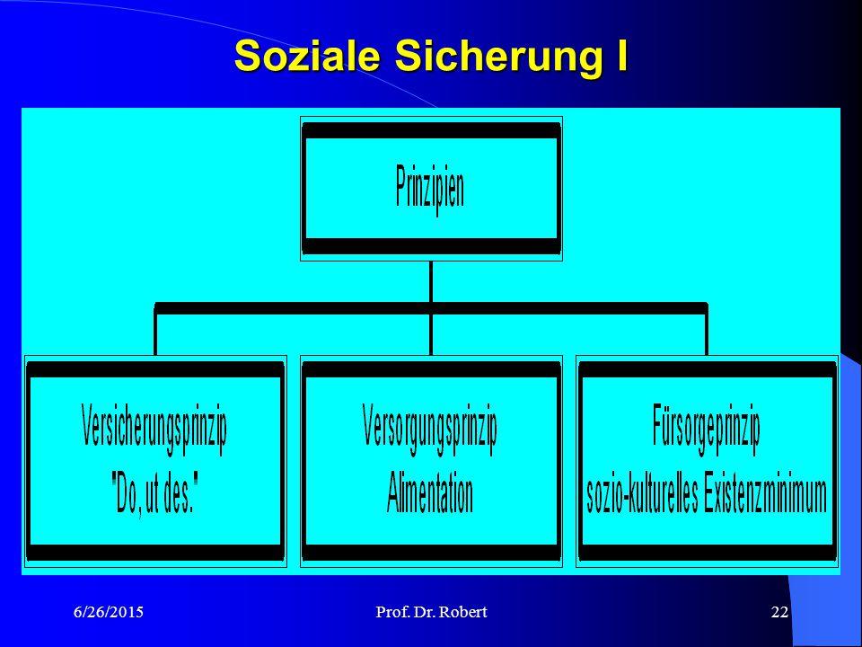6/26/2015Prof. Dr. Robert21 Definition von Sozialpolitik Sozialpolitik umfasst sowohl politische Institutionen als auch Vorgänge und Entscheidungsinha