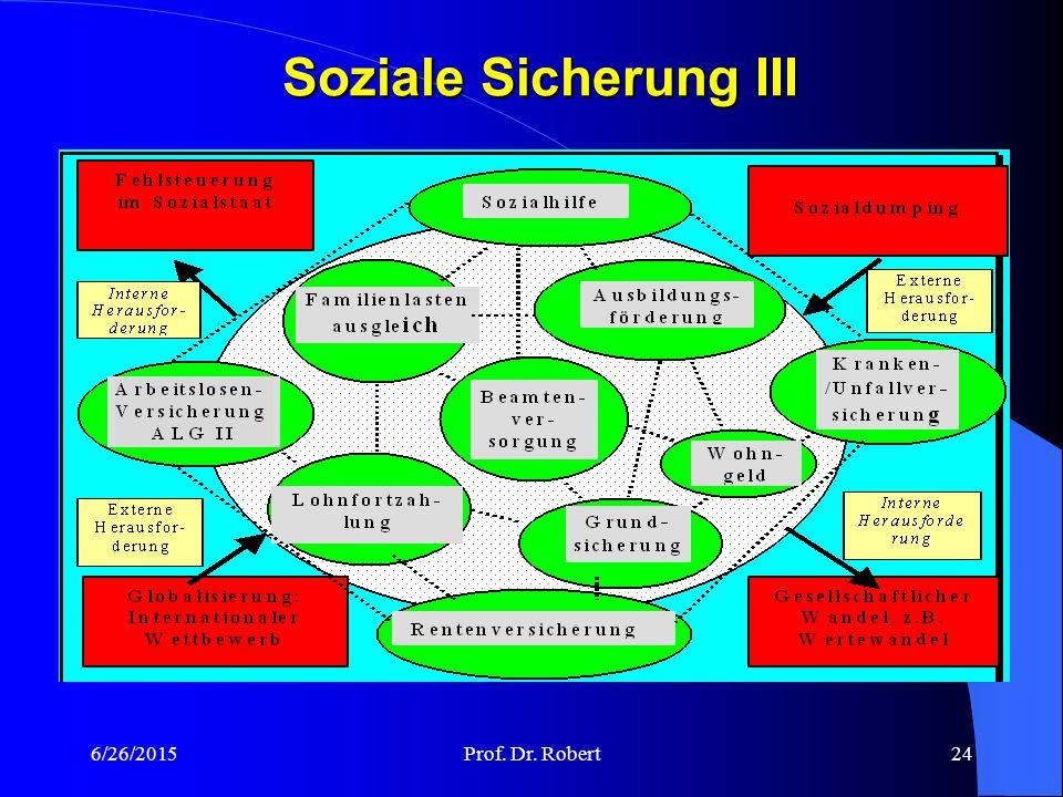 6/26/2015Prof. Dr. Robert23 Soziale Sicherung II