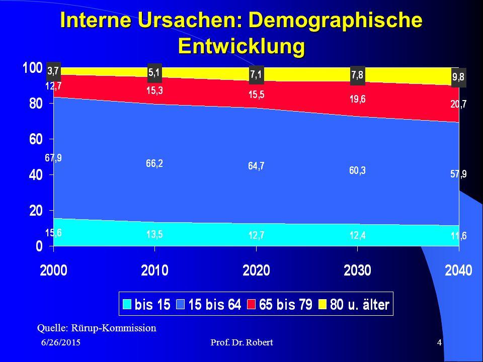 """6/26/2015Prof. Dr. Robert3 """"Die Krise des Sozialstaates"""" - Ursachen Interne Ursachen: Demographische Entwicklung Gesellschaftlicher Wandel """"Kostenexpl"""