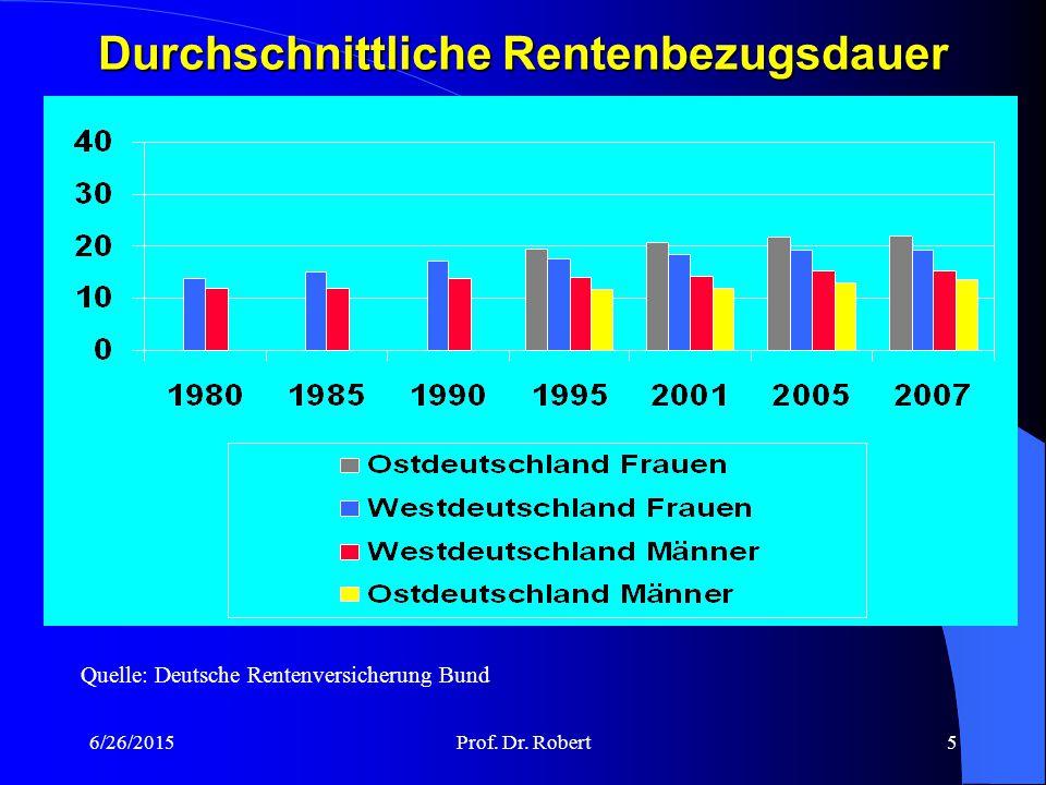 6/26/2015Prof. Dr. Robert4 Interne Ursachen: Demographische Entwicklung Quelle: Rürup-Kommission