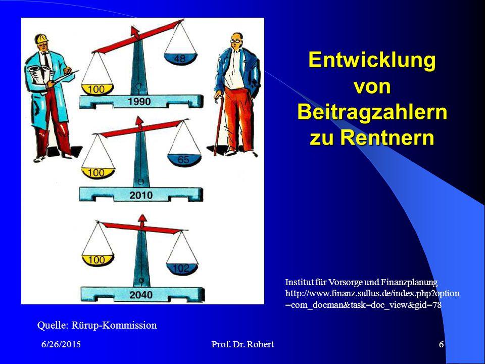 6/26/2015Prof. Dr. Robert5 Durchschnittliche Rentenbezugsdauer Quelle: Deutsche Rentenversicherung Bund
