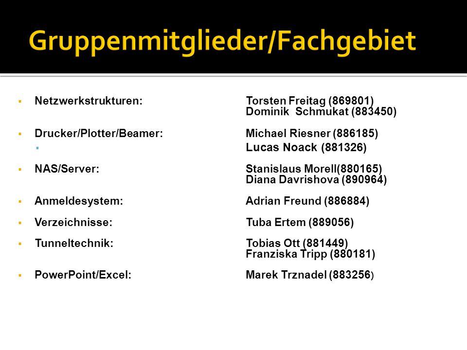  Netzwerkstrukturen: Torsten Freitag (869801) Dominik Schmukat (883450)  Drucker/Plotter/Beamer:Michael Riesner (886185)  Lucas Noack (881326)  NAS/Server:Stanislaus Morell(880165) Diana Davrishova (890964)  Anmeldesystem:Adrian Freund (886884)  Verzeichnisse:Tuba Ertem (889056)  Tunneltechnik:Tobias Ott (881449) Franziska Tripp (880181)  PowerPoint/Excel:Marek Trznadel (883256 )