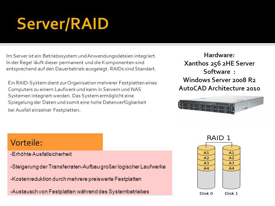 Im Server ist ein Betriebssystem und Anwendungsdateien integriert.