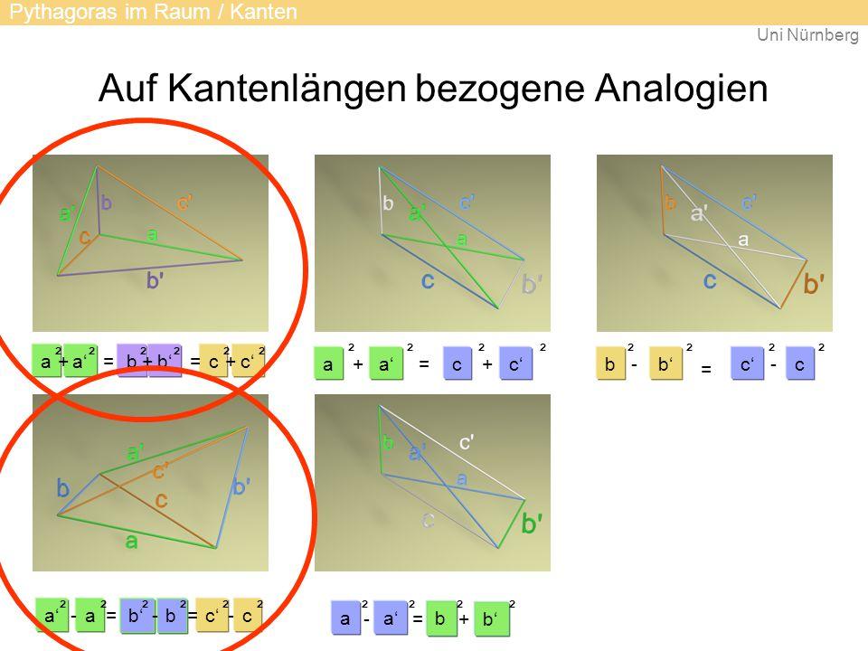 Uni Nürnberg Auf Kantenlängen bezogene Analogien Pythagoras im Raum / Kanten a' ² a ² + b = ² b' ² c ² c' + ² = + ca ² a' ² -= b ² b' ² c' =- ²² - a'a