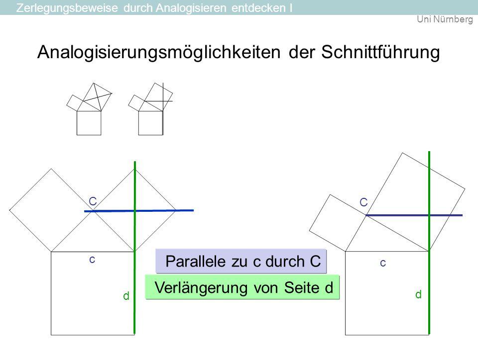 Uni Nürnberg Analogisierungsmöglichkeiten der Schnittführung C c d C c d Verlängerung von Seite d Parallele zu c durch C Zerlegungsbeweise durch Analo