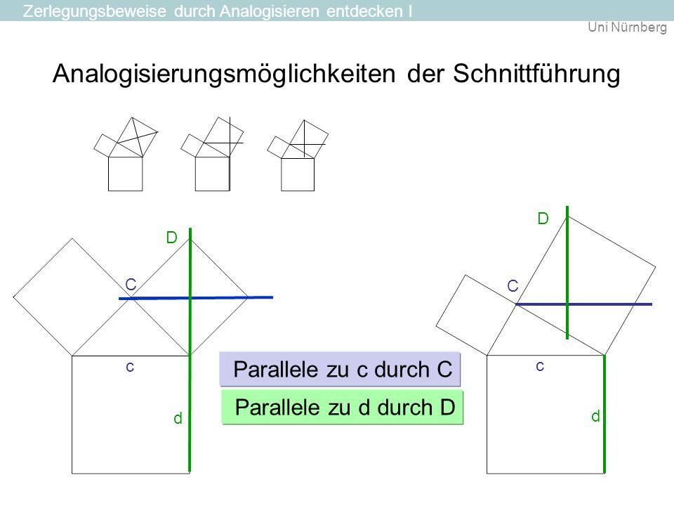 Uni Nürnberg Analogisierungsmöglichkeiten der Schnittführung C c C c Parallele zu d durch D Parallele zu c durch C d D d D Zerlegungsbeweise durch Ana