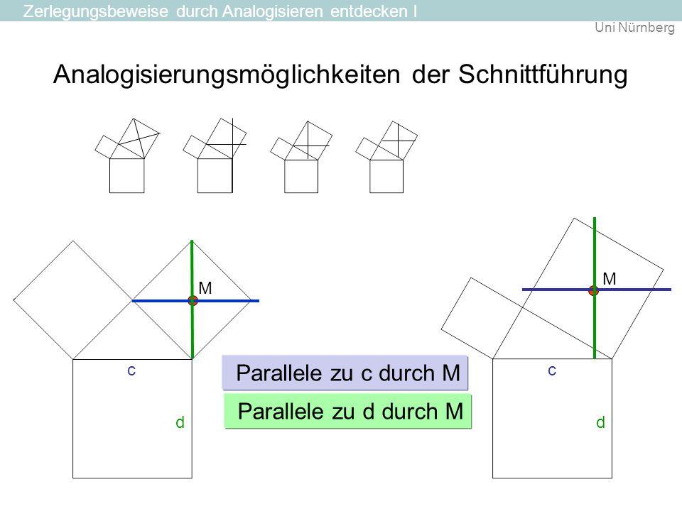 Uni Nürnberg Analogisierungsmöglichkeiten der Schnittführung M c d M c d Parallele zu d durch M Parallele zu c durch M Zerlegungsbeweise durch Analogisieren entdecken l
