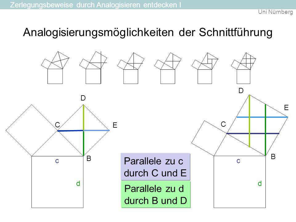 Uni Nürnberg Analogisierungsmöglichkeiten der Schnittführung B C E D c d B C E D Parallele zu d durch B und D Parallele zu c durch C und E c d Zerlegu