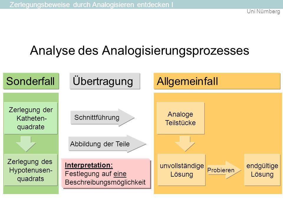 Uni Nürnberg Analyse des Analogisierungsprozesses Zerlegung der Katheten- quadrate SonderfallAllgemeinfall Schnittführung Analoge Teilstücke Zerlegung