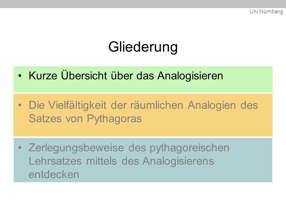 Uni Nürnberg Gliederung Kurze Übersicht über das Analogisieren Die Vielfältigkeit der räumlichen Analogien des Satzes von Pythagoras Zerlegungsbeweise