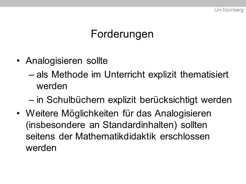 Uni Nürnberg Forderungen Analogisieren sollte –als Methode im Unterricht explizit thematisiert werden –in Schulbüchern explizit berücksichtigt werden Weitere Möglichkeiten für das Analogisieren (insbesondere an Standardinhalten) sollten seitens der Mathematikdidaktik erschlossen werden