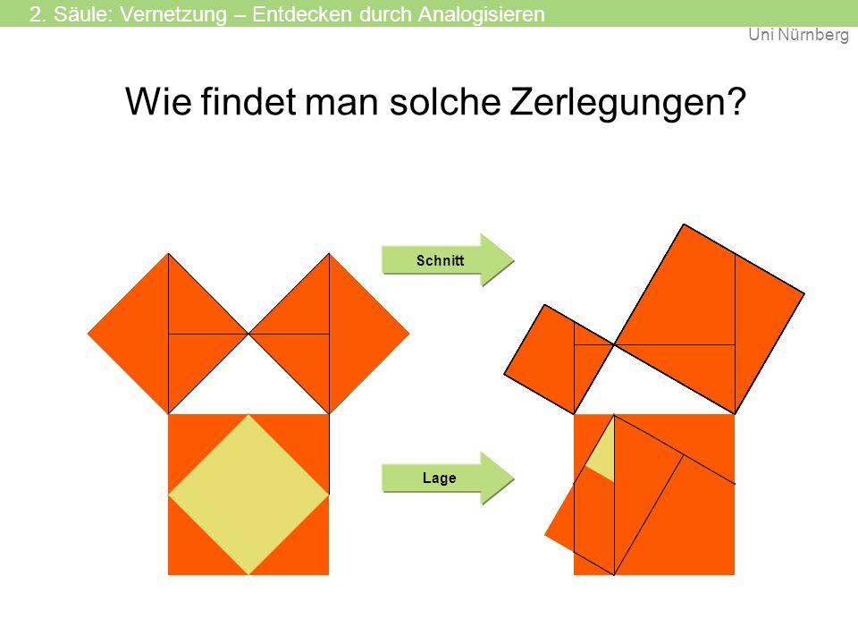 Uni Nürnberg Wie findet man solche Zerlegungen? Schnitt Lage 2. Säule: Vernetzung – Entdecken durch Analogisieren