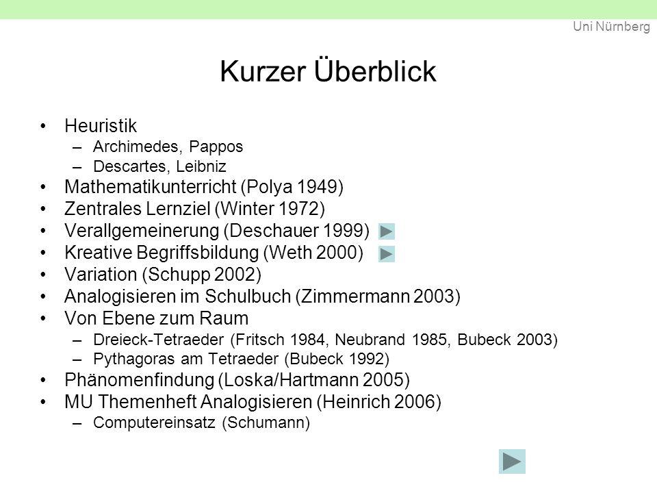 Uni Nürnberg Kurzer Überblick Heuristik –Archimedes, Pappos –Descartes, Leibniz Mathematikunterricht (Polya 1949) Zentrales Lernziel (Winter 1972) Ver