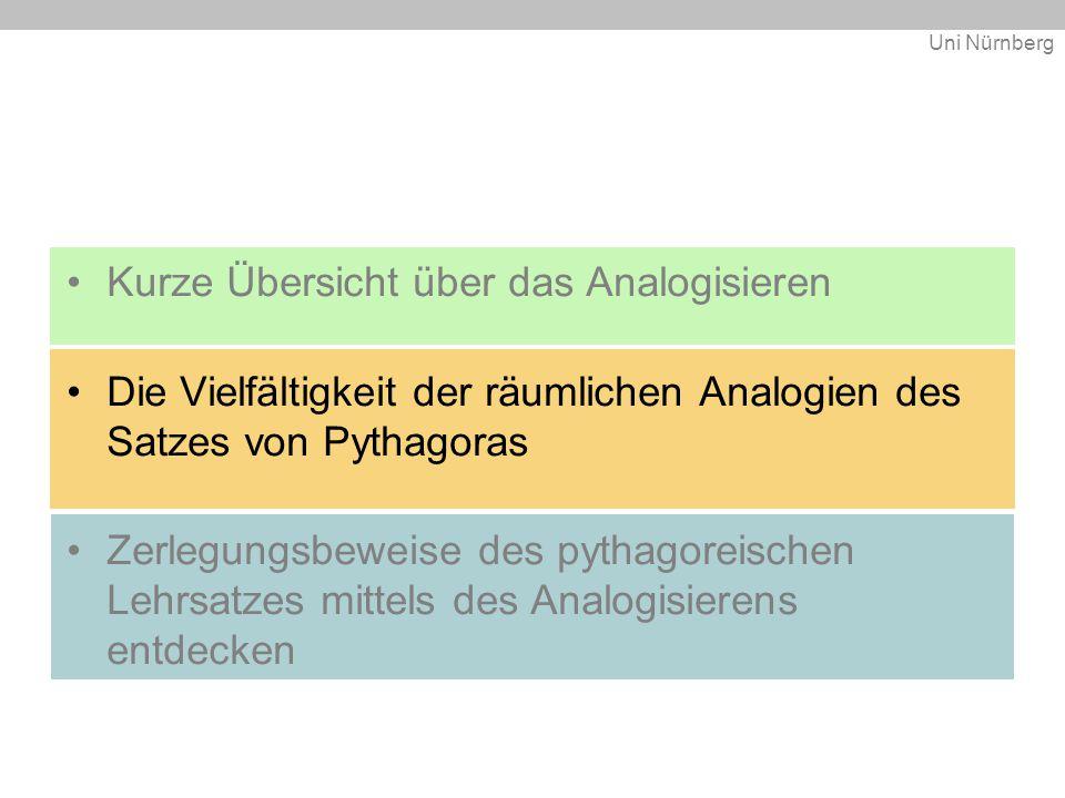 Uni Nürnberg Kurze Übersicht über das Analogisieren Die Vielfältigkeit der räumlichen Analogien des Satzes von Pythagoras Zerlegungsbeweise des pythagoreischen Lehrsatzes mittels des Analogisierens entdecken